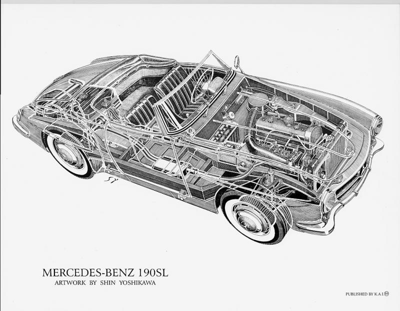 Mercedes Benz W120/121 190 SL 190SL