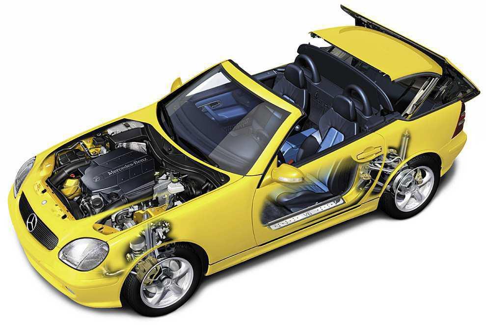 Mercedes Benz SLK R170 320