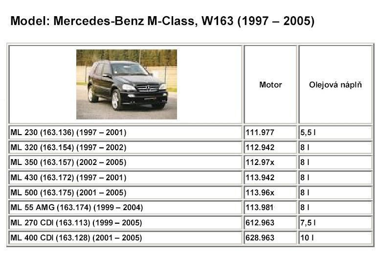 Mercedes Benz W163 ML
