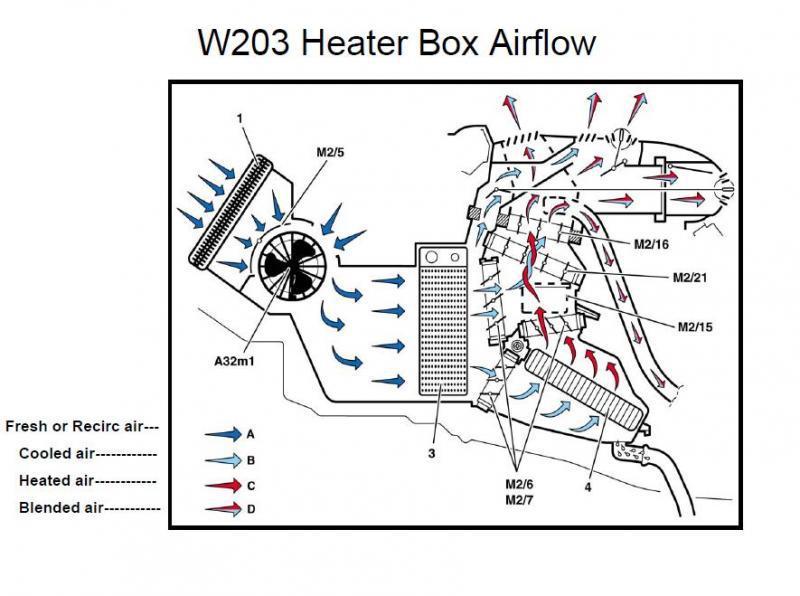 w203 - topen u00ed a ventil u00e1tor  str  3  - c-class w203 - f u00f3rum