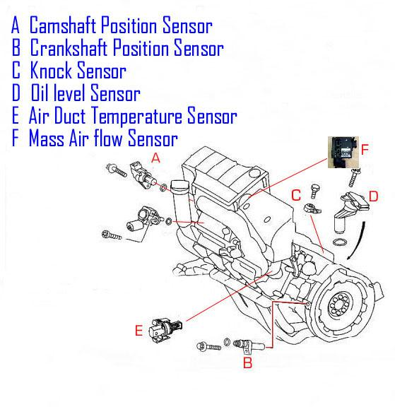 mercedes benz speakers wiring diagram mercedes a class w169 wiring diagram #9