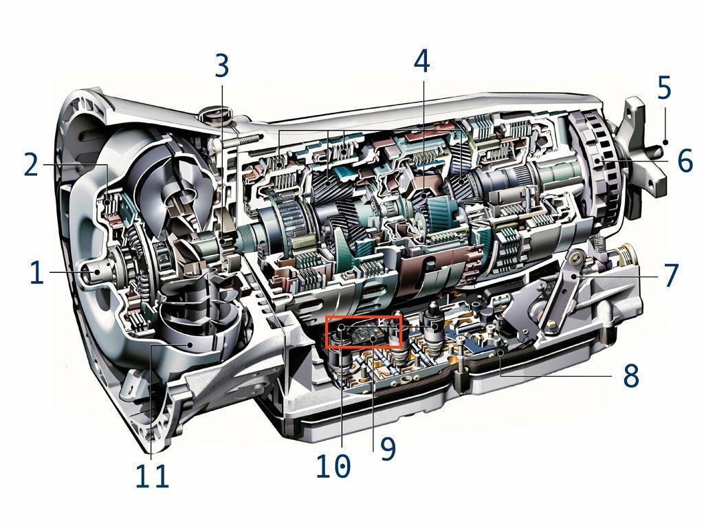 W211 Automatick 225 Převodovka Str 3 E Class W211 F 243 Rum Mercedes Benz Klub
