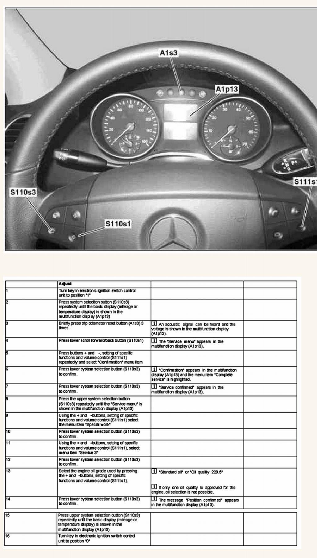 Mercedes ml320 service intervals for Mercedes benz oil change interval